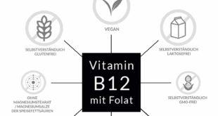 Vitamin B12 Testsieger